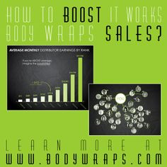 Looking for ways to double your #ItWorks Sales? Read my personal tips on how you can maximize your profit with the amazing product called #ItWorksBodyWraps AKA #ItWorksCrazyWrapThing at http://iwbodywraps.com/how-to-boost-your-it-works-body-wraps-sales.