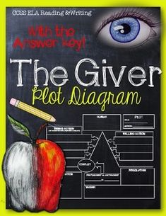 The Giver: Plot Diagram and Answer Key  Includes * Plot Diagram  * Teacher Answer Key  ELA Common Core State Standards, 7-12 Reading and Writing  Students will practice reading / summarization skills, recalling details, writing and inference skills Great for Center Task / Differentiation -Fast Finishers and Review.