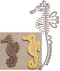 Appliques Au Crochet, Crochet Motifs, Freeform Crochet, Crochet Diagram, Crochet Chart, Crochet Squares, Crochet Doilies, Crochet Lace, Crochet Patterns
