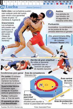 Infografía: Lucha en los Juegos de Río 2016