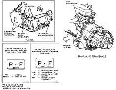 [DIAGRAM] 1995 Oldsmobile Cutlass Ciera Fuse Diagram