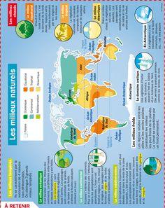Fiche exposés : Les milieux naturels dans le monde