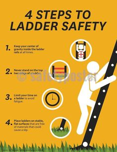 "Four Steps To Ladder Safety - Safety Poster Posters like this one play an integral part in creating a safe workplace environment through delivery of ""inescapable"" messaging. Health And Safety Poster, Safety Posters, Whole 30 Brasil, Safety Pictures, Workplace Safety Tips, Safety Slogans, Safety Quotes, Insurance Website, Safety Message"