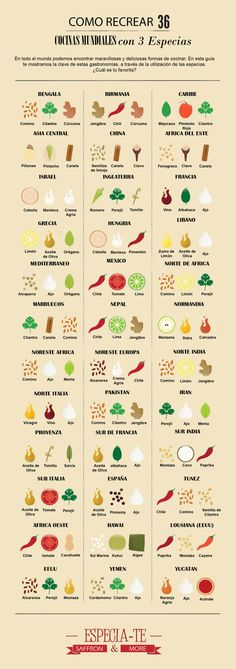 16 Trucos de cocina que te harán la vida muchísimo más fácil