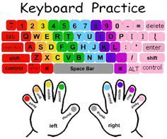 King School Library: Typing Games  amazing site!