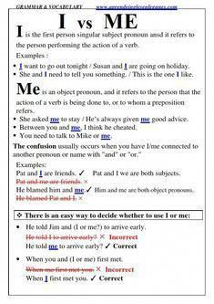 All About English Improve English Grammar, English Grammar Worksheets, English Writing Skills, Learn English Words, English Phrases, Grammar And Vocabulary, English Idioms, Grammar Lessons, English Language Learning