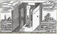 Cubicle-type camera obscura illustrated by Athanasius Kircher in 'Ars Magna Lucis et Umbrae', 1646.
