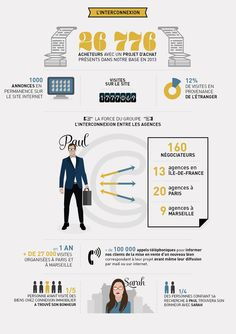 infographie_connexion-immobilier_2-by_cedric-Audinot-