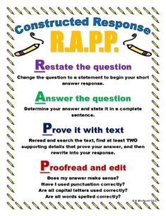 This poster shows the steps of how to solve a constructed response questions.  It reminds students to RAPP by asking the questions below:Restate ...