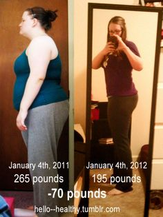 Her after at 195, is my starting, so this is good to see her success.