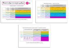 Outil d'aide à la conscience graphique enseignante + ASTUCES pour utiliser la police Cursive Standard - Chez ELAU