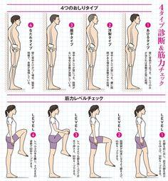 あなたの「おしり力」はどのくらい? 鍛えることで腰痛の解消に | 一個人コラム