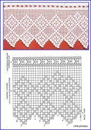 Resultado de imagen para barra toalha croche geometrico