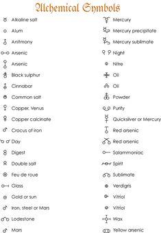 Alchemical Symbols. Makes me think of Fullmetal Alchemist: Brotherhood.