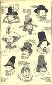 17th Century Hats