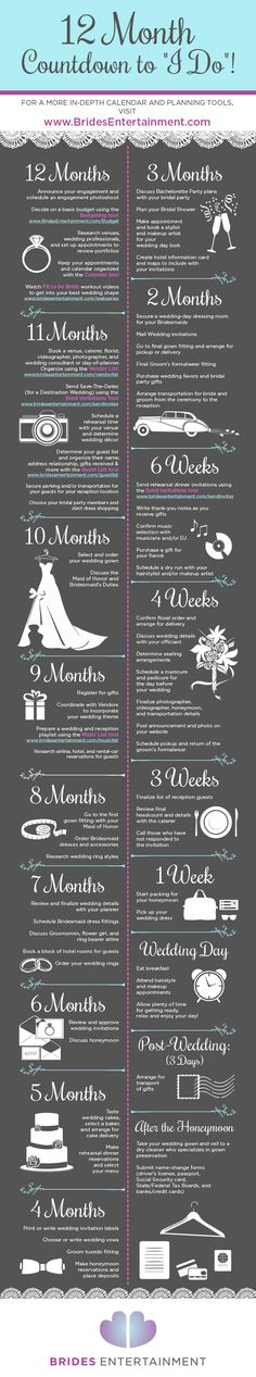 Stay on top of your wedding planning with Brides Entertainment\'s detailed month by month timeline!