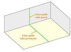 Le linee guida indicano la posizione della #parete #divisoria in #cartongesso