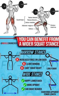8 Squat Variations That'll Work Your Butt Off If you're looking for a powerful way to boost your overall fitness and get some serious results from your workout routine, look no further than performing squatting exercises. Gym Workout Chart, Squat Workout, Workout Fitness, Weight Loss Workout Plan, Weight Training, Training Tips, Fun Workouts, At Home Workouts, Perky Butt
