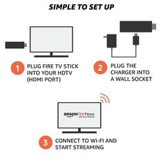 25 Best Amazon Fire Stick Not Connecting To the Internet images in 2019