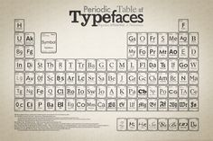 Periodic Table of Type Faces via http://www.squidspot.com #typography