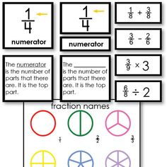 Our Fraction and Nomenclature cards are a great hands-on learning tool for introducing fractions to your students. Fraction work includes definitions, division, subtraction, multiplication and addition. Math Strategies, Math Resources, Math Activities, Math Games, Montessori Math, Homeschool Math, Montessori Materials, Literacy And Numeracy, Math Centers