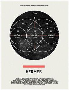 Cartography of the Geometric Values of Hermes Trimegistus