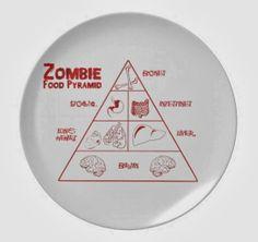 """NadaMas Arte: Nuevo diseño """"Zombie Food Pyramid"""" Zombie Food, Food Pyramid, Design, Personalized Mugs, Design Comics"""
