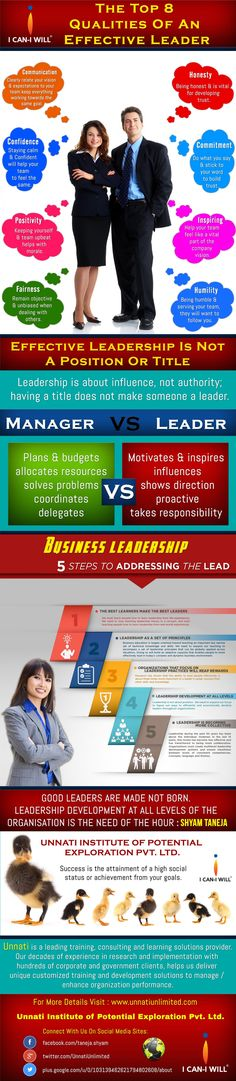 The Top 8 Qualities of an Effective #Leader