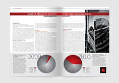 Annual Report | A1 Real Estate Agency 1st Version by Med Mate, via Behance