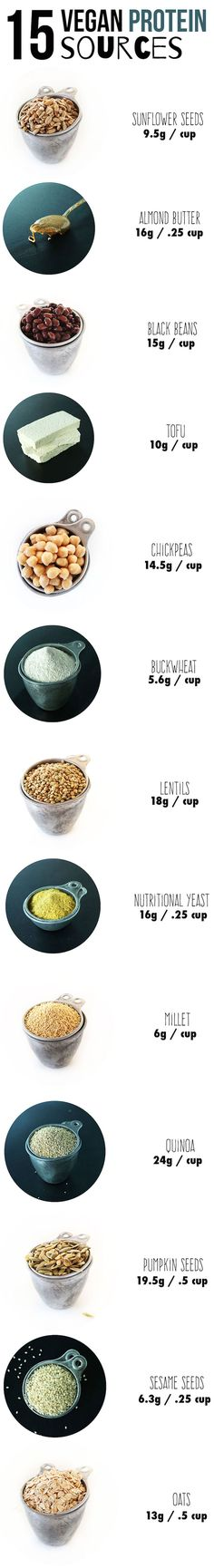 Get your protein! 15 HEALTHY Vegan Protein Sources with grams / serving   | #vegan
