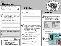 FREE: If you are familiar with the process of inquiry research, check out this organizer!