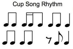 MUSIC BLOG POST - The Cup Song - Unlocking the Magic of Chording and Rhythm