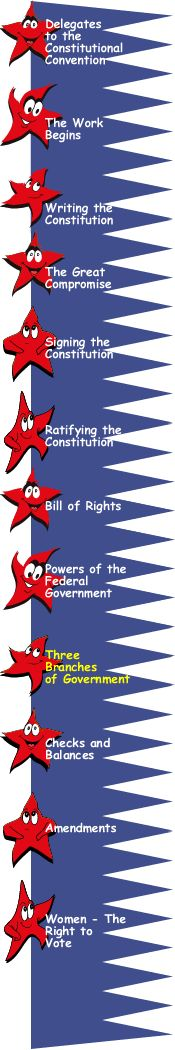 Congress for Kids: [Constitution]: The Three Branches of Government