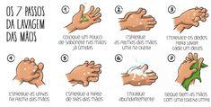 Profª: Ivani Ferreira: Plano de aula -Tema : Lavar as mãos- Educação infantil