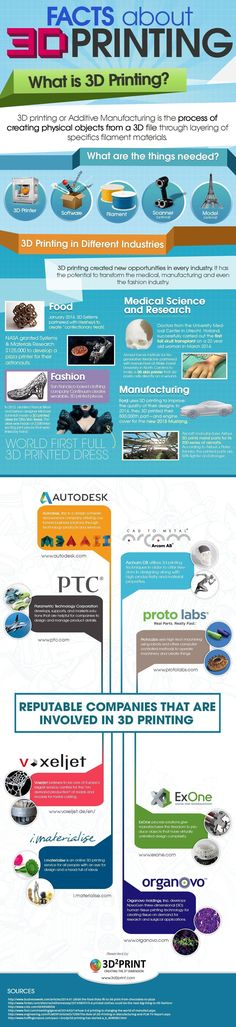facts-about-3d-printing-infographic #3dprintingideas #3dprintingbusiness #3dprintinginfographic