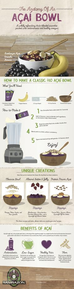 Tired Of Paying Too Much Money at your nearest store that sells Acai Bowls then Make Them Yourself and learn the Anatomy of an Açaí Bowl infographic from Sambazon Healthy Desayunos, Plats Healthy, Healthy Snacks, Healthy Eating, Healthy Recipes, Acai Smoothie, Juice Smoothie, Smoothie Bowl, Smoothie Recipes