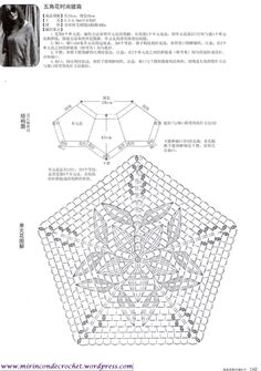 Blusas | Mi Rincon de Crochet | Página 8