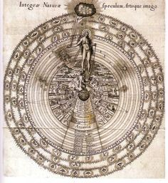 The anima mundi mediator between the Tetragrammaton which hovers on the brink of existence manifests and mother nature of all things, Musaeum Hermeticum , Frankfurt, 1749