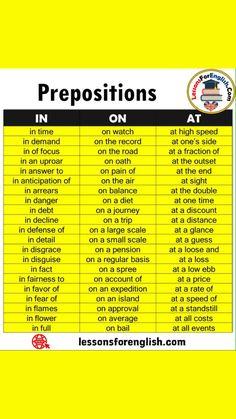 English Speaking Skills, English Writing Skills, English Language Learning, English Lessons, Essay Writing, English Grammar Tenses, Learn English Grammar, Learn English Words, English Phrases