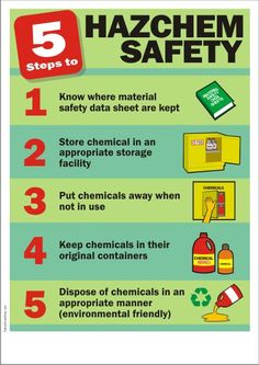 Chemical Safety Posters   Safety Poster Shop
