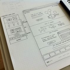 Pencil and paper combine to produce this amazing Landing page wireframe by Nicholas Swanson. The sketch on the left is quick and crude but has all the layout and information hierarchy needed. The sketch on the right has more detail as to the content and how to represent it.  #wireframe #digital #interface #mobile #design #application #ui #ux #webdesign #app #userinterface #photoshop #userexperience #inspiration #materialdesign #uxdesignmastery #creative #dribbble #pixel #behance #appdesign…
