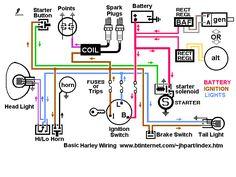 10 best wiring images 1986 FLHTC Wiring-Diagram harley davidson generator wiring diagram get free image