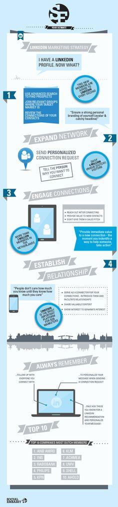 LinkedIn Marketing Strategy  #LinkedIn #SocialMedia #LinkedInMarketingStrategies