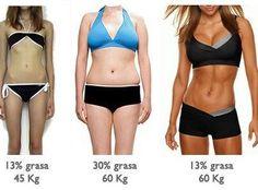 Porcentaje de grasa