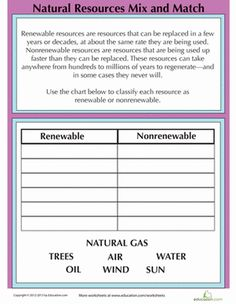 Second Grade Vocabulary Earth & Space Science Worksheets: Renewable Resources and Nonrenewable Resources