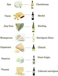 Wines and Cheeses Sauvignon Blanc, Cabernet Sauvignon, Alcohol Recipes, Wine Recipes, Cocktail Recipes, St Patrick's Day Cocktails, Wine Guide, Wine Cheese, Charcuterie Board