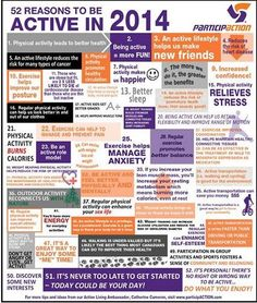 52 Reasons To Be Active This Day, This Month, This Year!