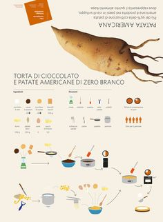 Infodesign for local agricolture by Manuel Bortoletti, via Behance #Expo2015 #Milan #WorldsFair