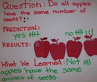 Predicting if all apples have the same amount of seeds.  Then, give a group an apple and count seeds together