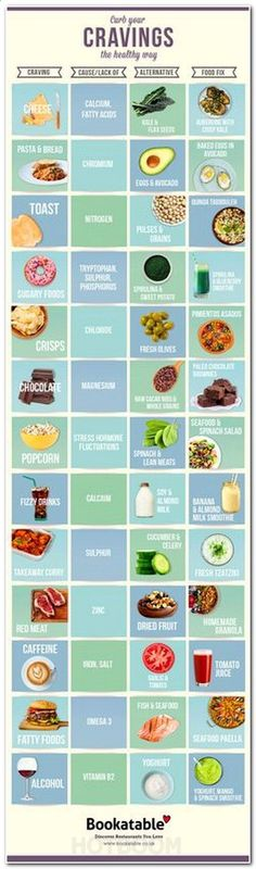 fat loss meal plan women, pregnancy best food, proper daily diet, foods not to eat while pregnant, meals to eat to lose belly fat, diet in first month of pregnancy, 50 year old woman in great shape, fitness program to lose weight, healthy eating menu plan